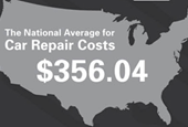 Know How to Recognize an Accurate Auto Repair Estimate