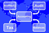 Vault Releases Top Accounting Firms to Work For