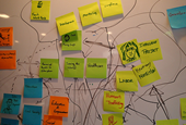 The Art of Facilitating Virtual Meetings with Sticky Notes