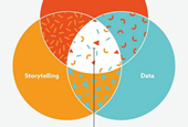 Five Tips for Nonprofits Data Visualization