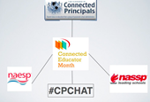 Connected Educator Month Chats Begin On #CPChat Tonight