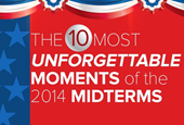 Watch:  The 10 Most Unforgettable Moments of the 2014 Midterms
