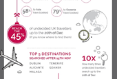 No time like the present to get Xmas bookings [INFOGRAPHIC]