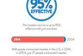 National Immunization Awareness Month: Vaccinations and your health