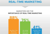 Online Marketing News: Analytics For All, Facebook Doubles Up, Google Speaks Your Language