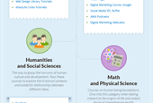 An Ultimate List of 71 Free Online Courses to Boost Your Career Success [Infographic]