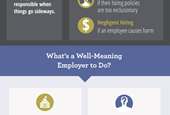 The Employer's Dilemma: Job Applicants with Criminal Records [Infographic]