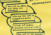The 3 Paths to the 21st Century Organization on the Edge