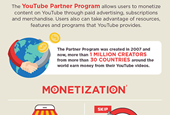 YouTube's evolution as a marketing vehicle
