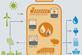 The biobattery: Turning sewage sludge into electricity and engine oil