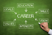 Career Planning Strategy - How to Choose a Career That Suits You