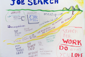 5 Job Search Tactics to Stop Immediately