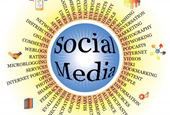 How Social Media Will Change in 2014