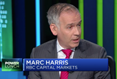 We talked to the head of research at RBC Capital Markets about the storm headed for Wall Street