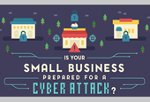 11 Cyber Security Questions Every Small Business Should Ask (INFOGRAPHIC)