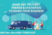 65% of Retailers Will Offer Same-Day Delivery by 2019 (INFOGRAPHIC)
