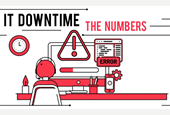 IT Downtime Costs Businesses $1.55 Million Per Year, Report Says (INFOGRAPHIC)