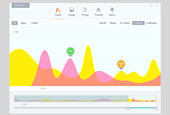 GlassWire Promises Free Network Monitoring and Protection with Free Firewall