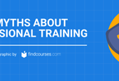 10 Myths About Professional Training – Infographic
