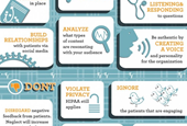11 tips on social media and health care marketing