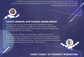 [Infographic] 2019 Predictions & Trends for Fearless Marketers