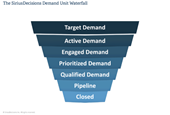 How to Assess the Relevancy of 3rd Party Intent Data
