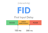 Four ways to improve page speed and master Core Web Vitals