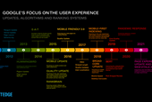 A marketer's guide to Core Web Vitals and page experience