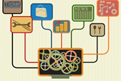 Internet of Things Will Drastically Change Five Industries