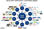 Getting Social Can Be A Career Changer