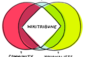 Jimmy Wales' new Wikitribune